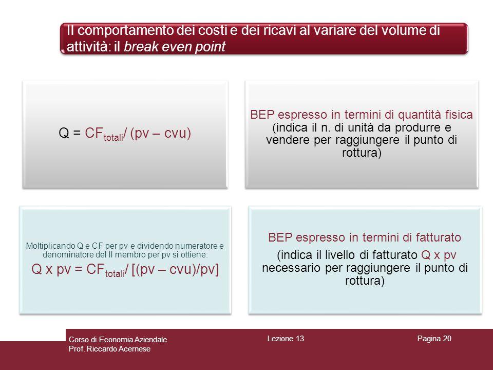 Q x pv = CFtotali/ [(pv – cvu)/pv]